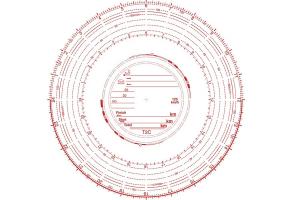 Diagrama Tahometru 125km/h